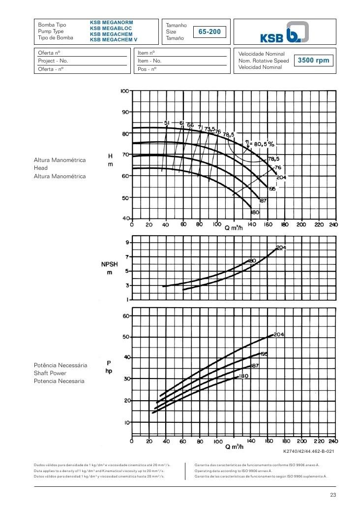 curvas ksb auto electrical wiring diagramFurnacewiringdiagramoilfurnacewiringdiagramrheemoilfurnace #7