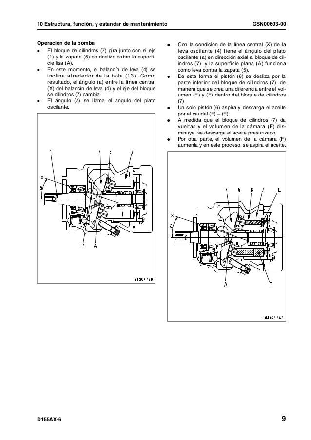 komatsu diagrama de cableado de la bomba
