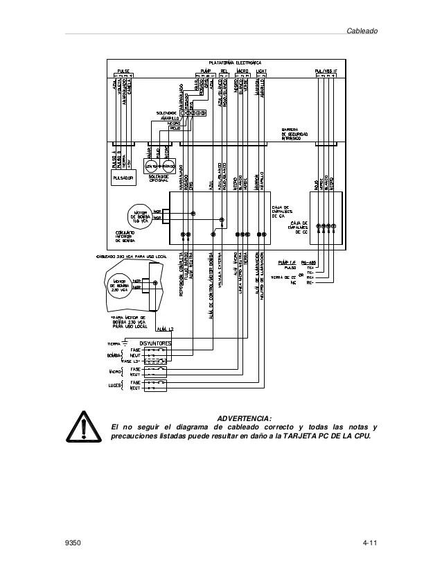 alpine diagrama de cableado de la bomba