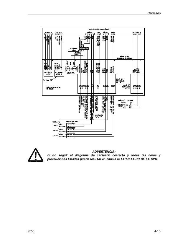 terex diagrama de cableado de la pc