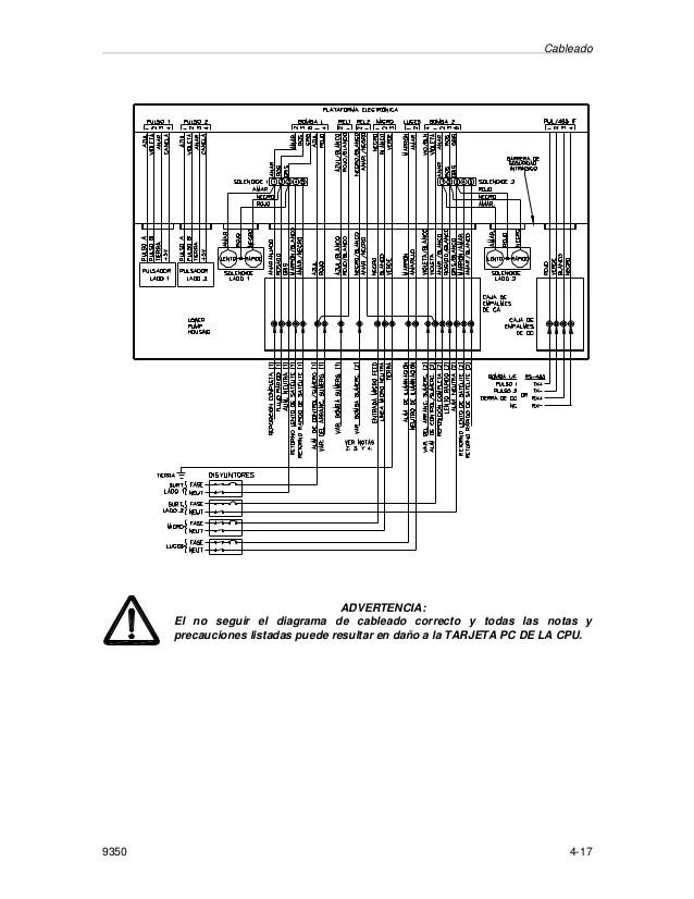 manual de instalacion de bombas y surtidores