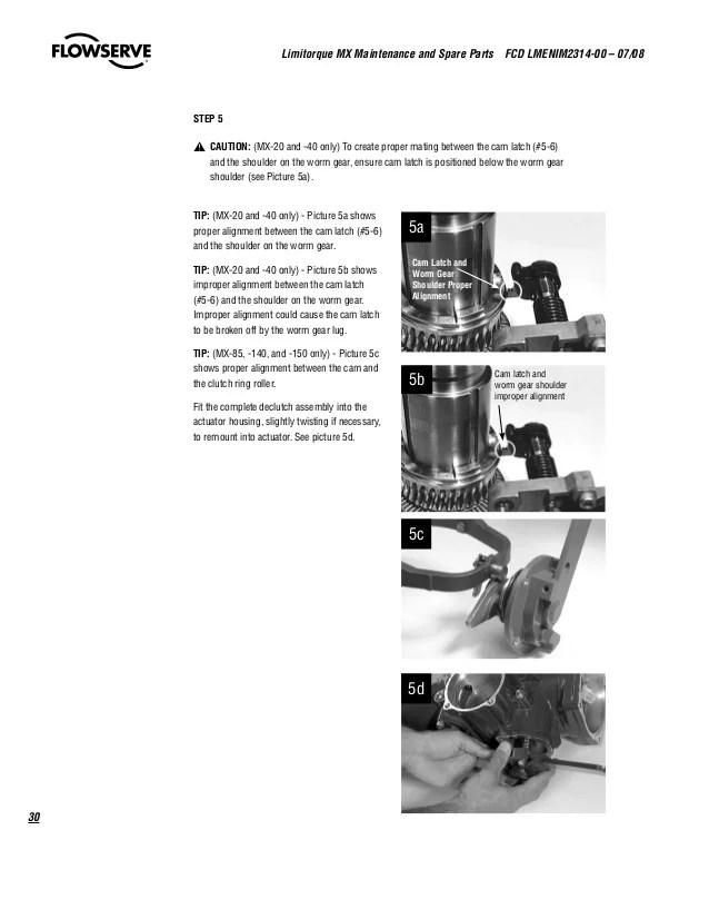 eim actuator wiring diagram fisher valves bettis actuators virgo