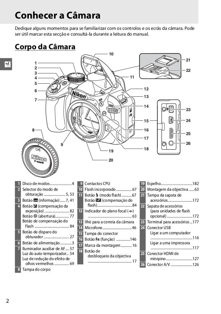 nikon d40 usb cable schematic