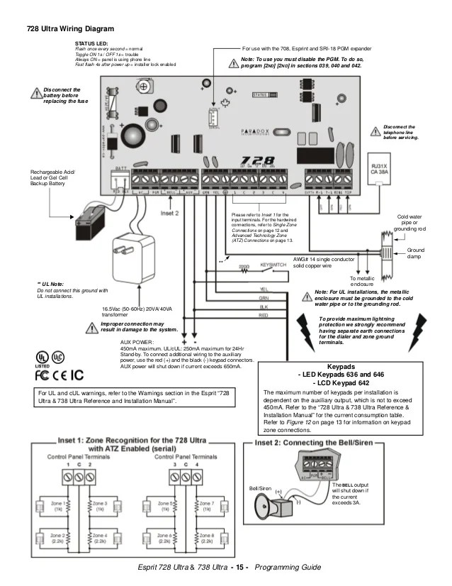 painless fuse box install