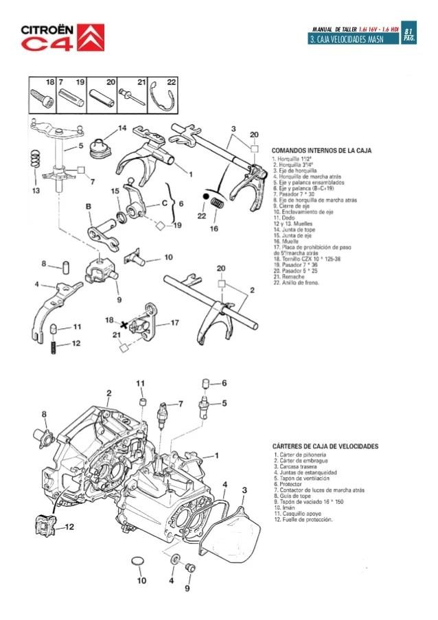 wiring diagram usuario citroen c5
