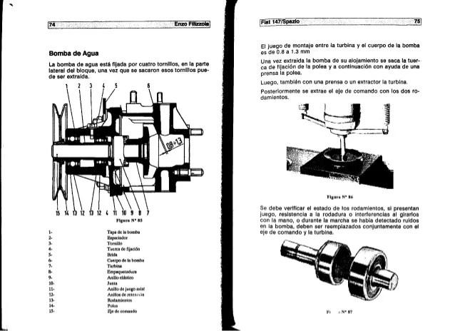 Fiat Diagrama del motor