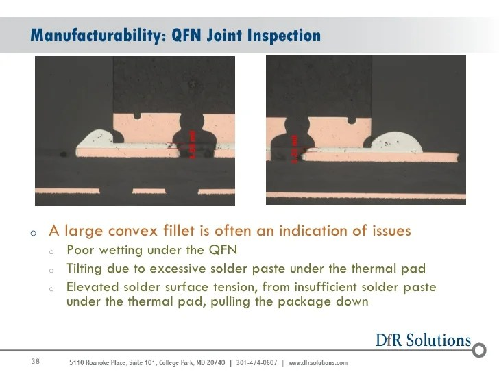 Manufacturability Reliability Challenges With Qfn