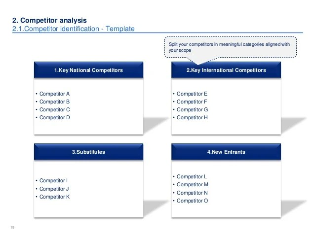 competitive analysis template powerpoint - Ozilalmanoof - competitive analysis templates