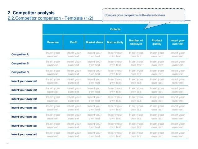 competitor assessment template - Goalgoodwinmetals