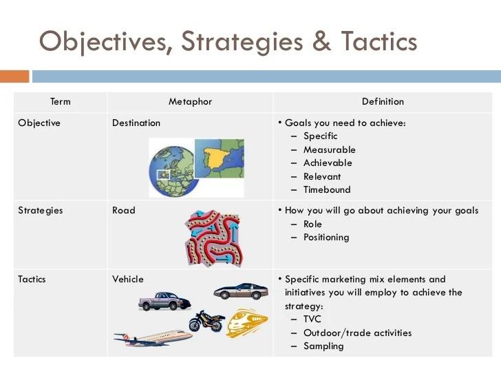 Inbound Marketing Software Success Stories Customer Case Marketing By Objectives