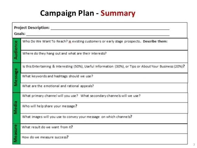 marketing campaign proposal sample - Onwebioinnovate - sample marketing campaign