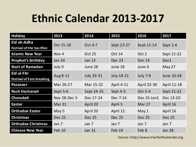 2017 Holidays 2017 Calendar Of Events Teaching Ideas Goat Marketing Options