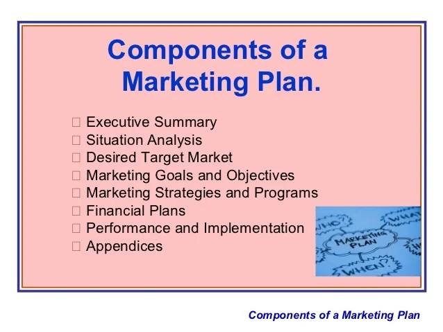 Image For How To Develop A Business Plan