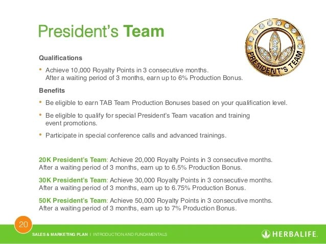 Herbalife World Team Qualification Pictures To Pin On