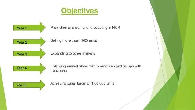 Marketing Plan Arora Cold Storage Group 3 And 4
