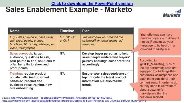 marketing plan schedule template - Josemulinohouse - sample marketing schedule