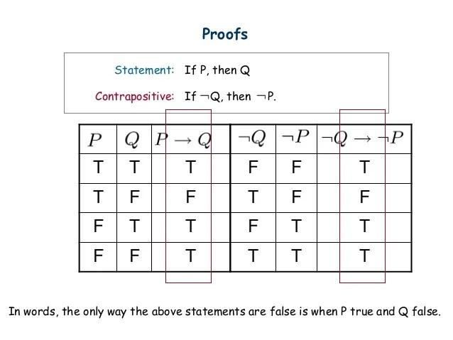 Mathematical Logic Part 2