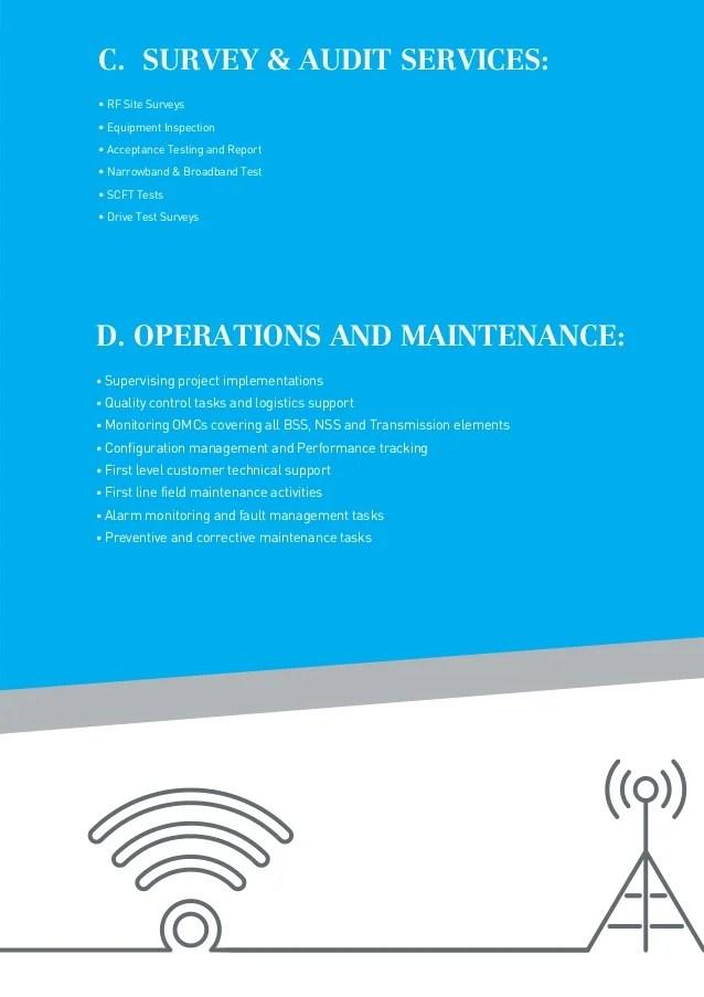 Maxeed brochure