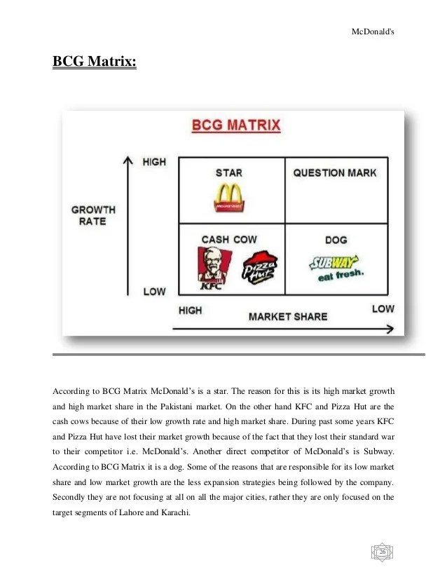 bcg matrix of mcdonald s Bcg matrix of kfc the need for strategy, in order to expand its existing product in very promising markets for kfc is very essential kfc, along with mcdonalds, and other major fast food chains have dominated the american continent as well as else where.