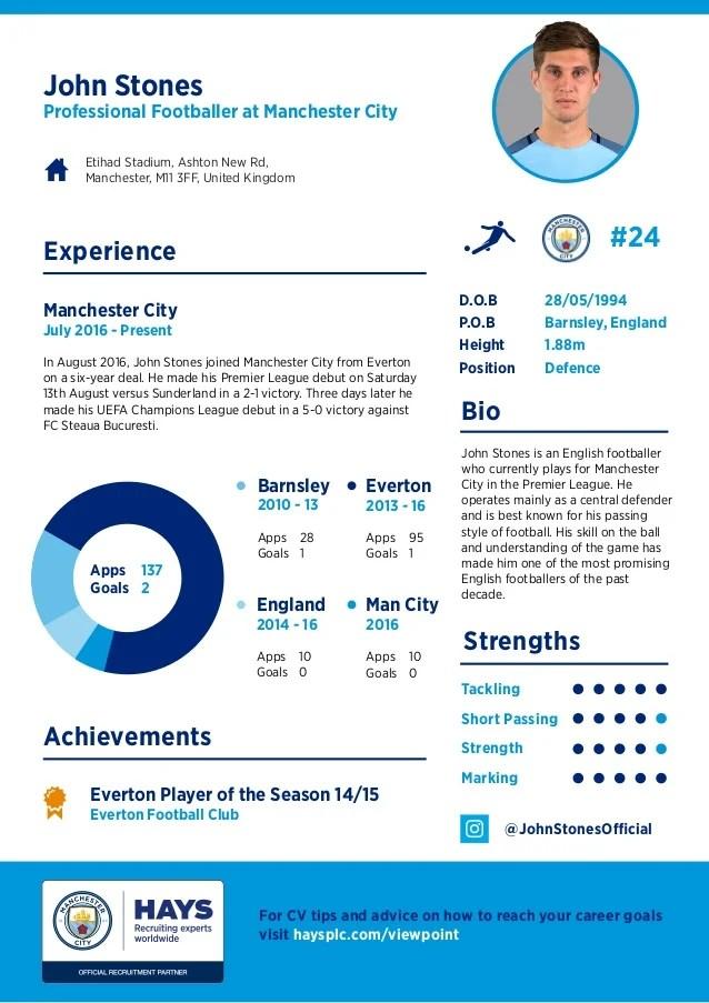 footballers cv template