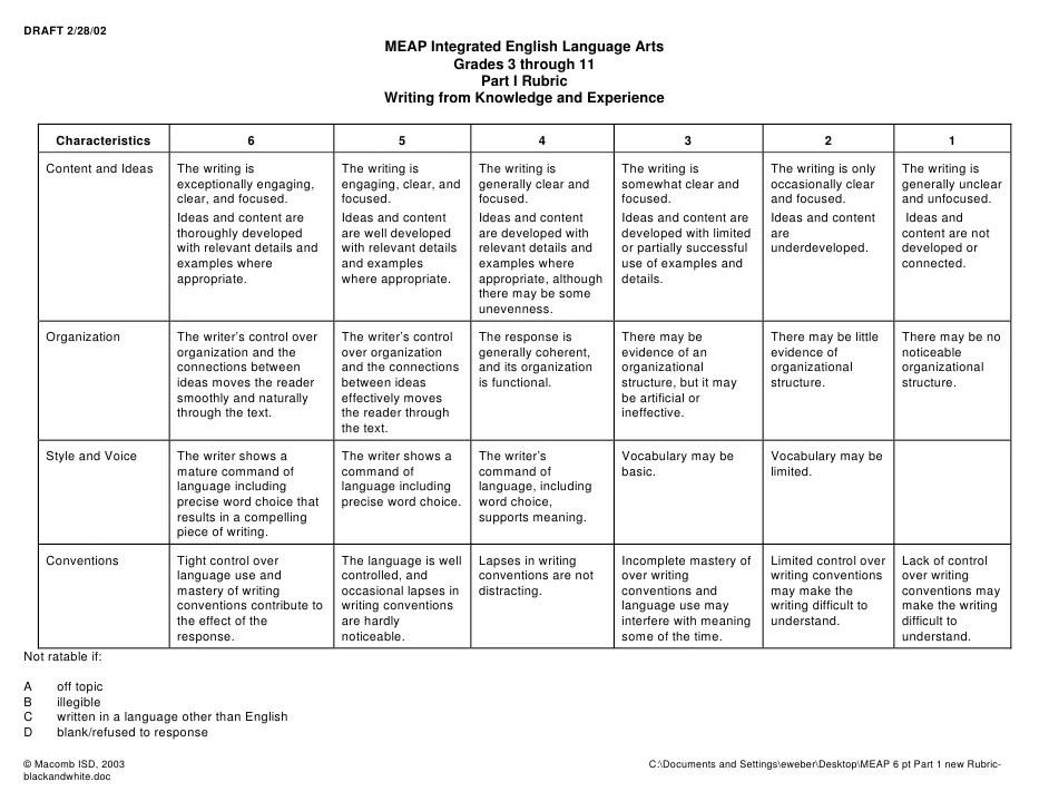 Persuasive Essay Grading Rubric High School Contrast