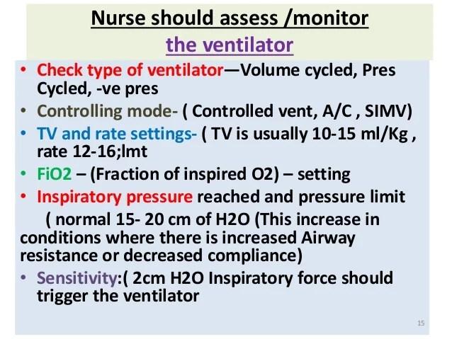 Caring Patient On Mechanical Ventilator
