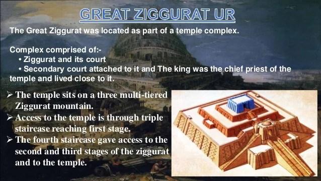 Mesopotamia Presentation