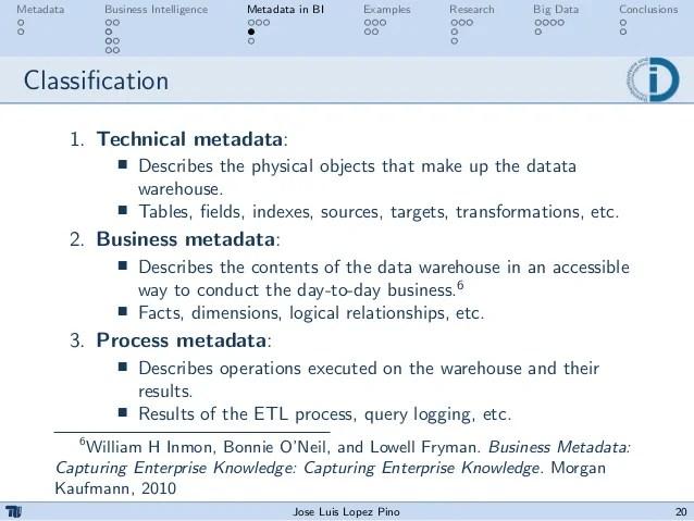 Metadata In Business Intelligence