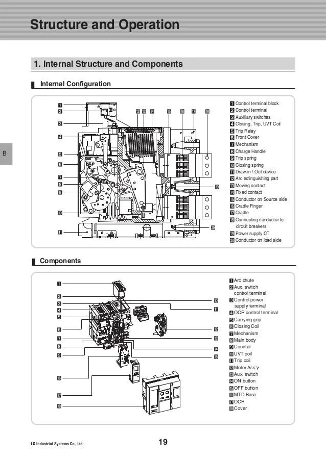 fuse box location furthermore 2002 suzuki xl7 fuse box diagram