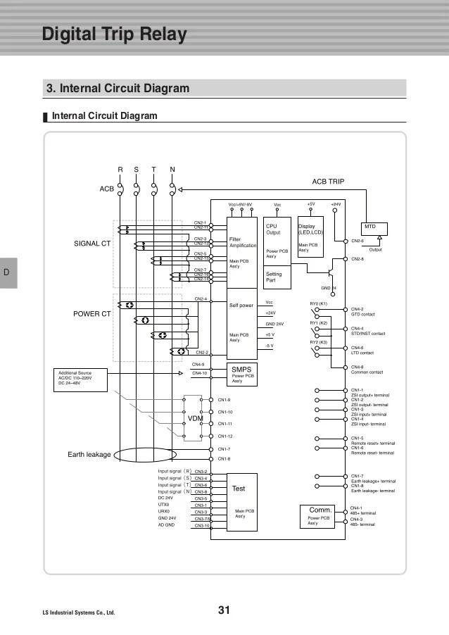 acb control wiring