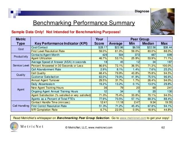 sales rep call report template - Goalgoodwinmetals - sales call report sample