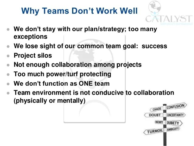 how to be a team leader - Josemulinohouse