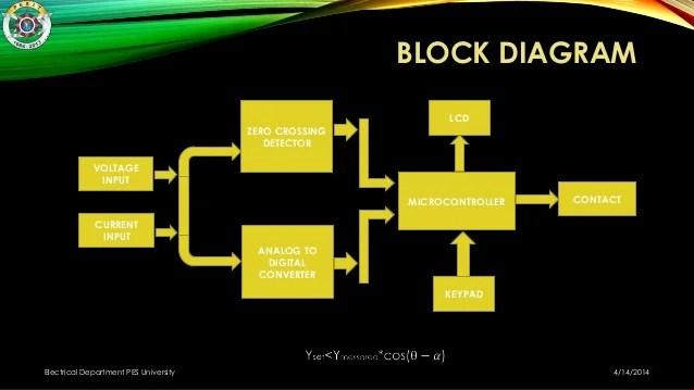 block diagram ks2