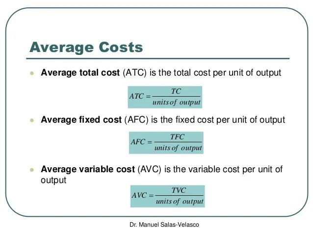 total cost function - Josemulinohouse