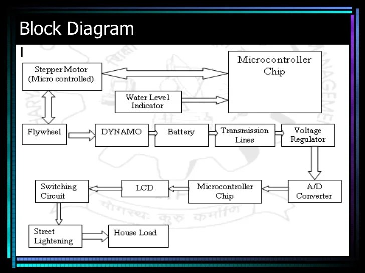 block diagram hydro power plant