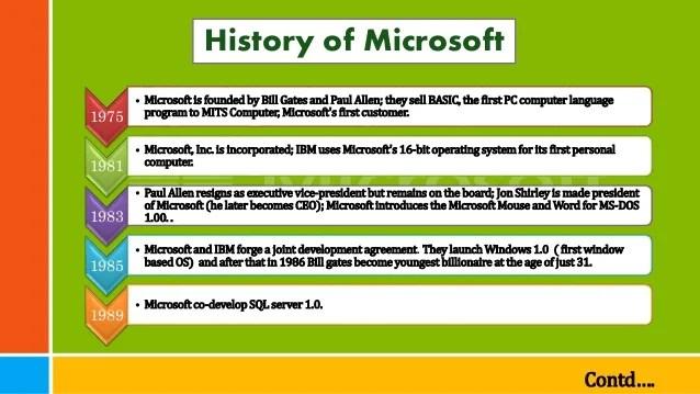 Microsoft Competitor - Goalgoodwinmetalsmarket size ppt powerpoint ...