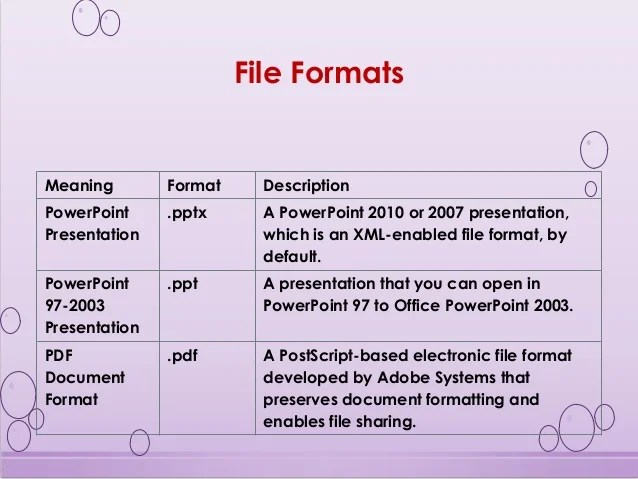 Microsoft Office Power Point 2007 365