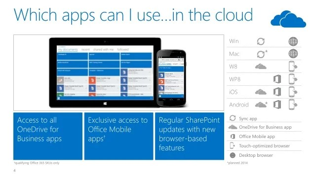Microsoft Onedrive For Business Vbsitservicescom