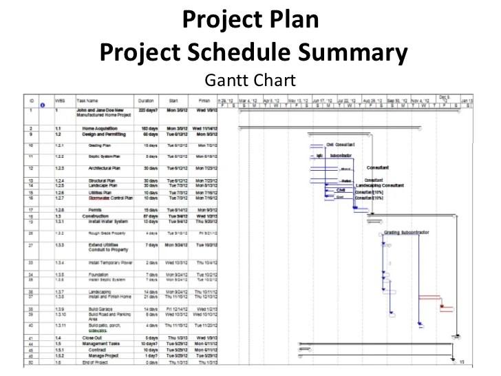 sample construction project schedule - Bire1andwap