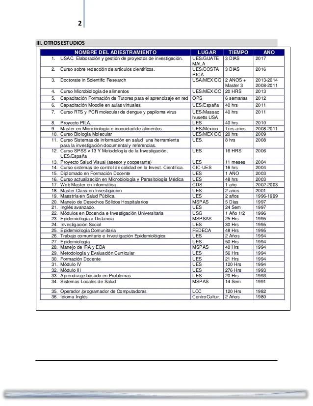 Curriculum Vitae Kwame Anthony Appiah A Curriculum Vitae Dr Antonio V225;squez Hidalgo