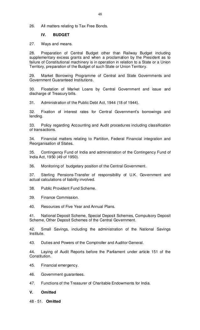 Ministries in gov of india sept 2014
