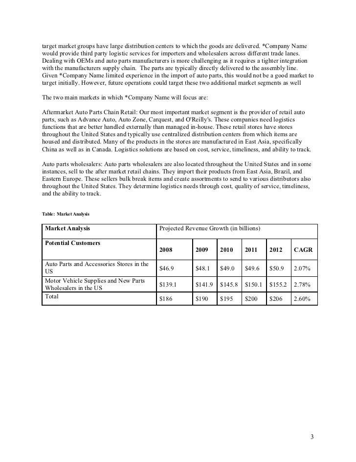 sample marketing proposal - Trisamoorddiner