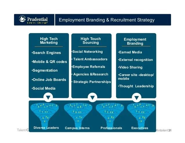 University Strategic Recruiting Plan Template | Money Back ...