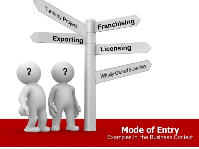 Entry2 Modes Of Entry