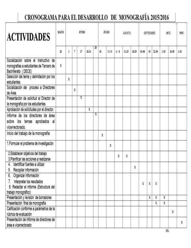 formato para monografias en word - Apmayssconstruction