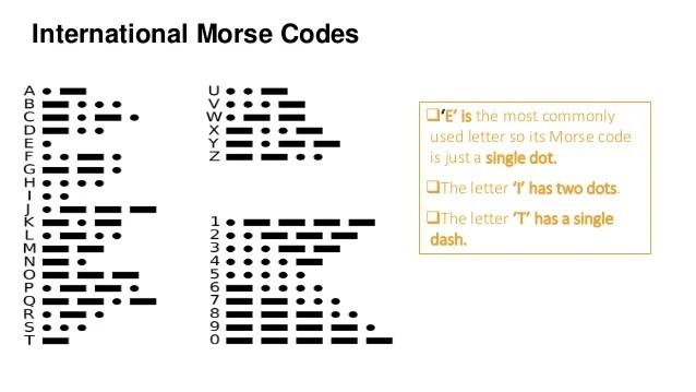 morse code chart - Mavij-plus
