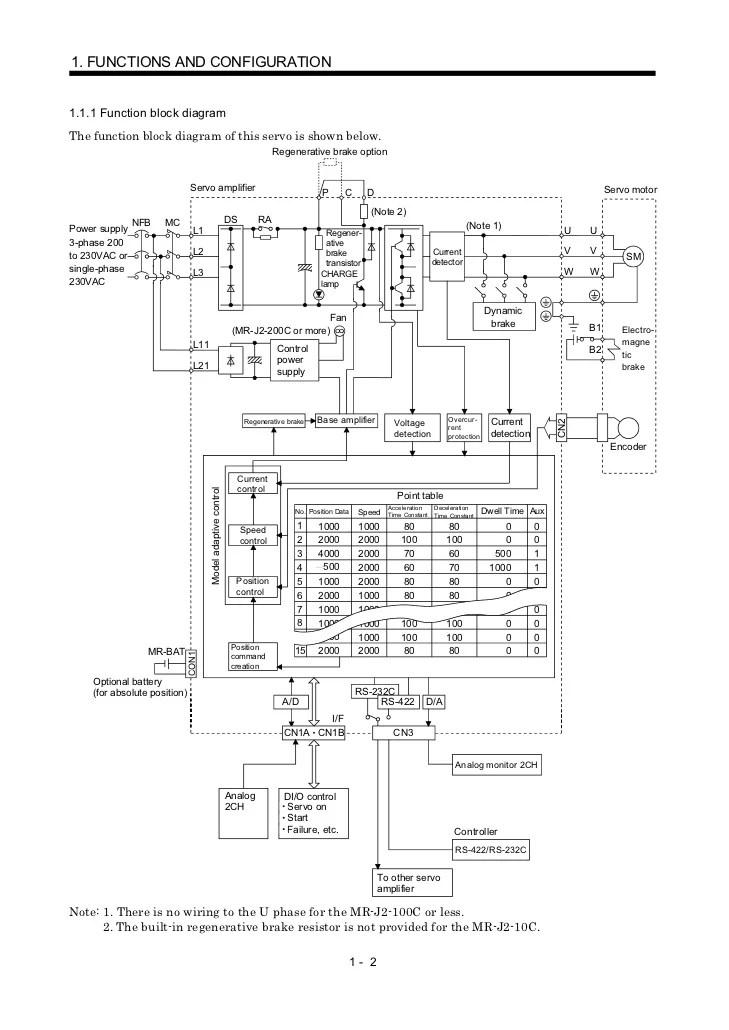 servo wiring