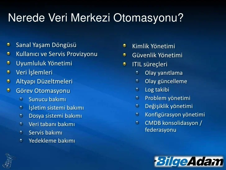 Ibm Tivoli Access Manager For Business Integration System Center 2012 Vorchestrator & Service Manager Düeti