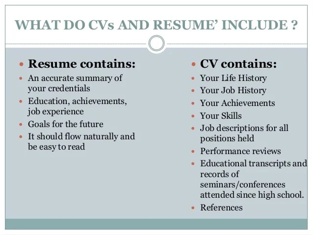 How To Include References On A Resume Wikihow Cv Writing