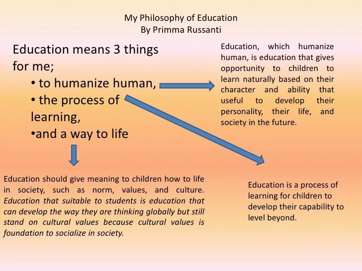 Teaching philosophy essay papers for free